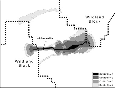 map of corridor slices